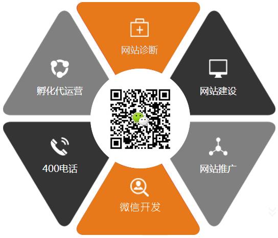 手机网站建设解决方案